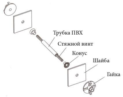 Трубки ПВХ для опалубки