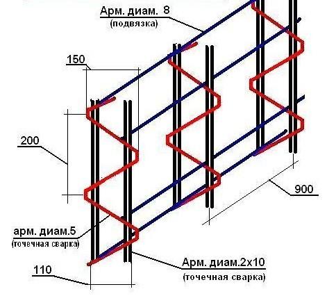 Устройство опалубки монолитных стен